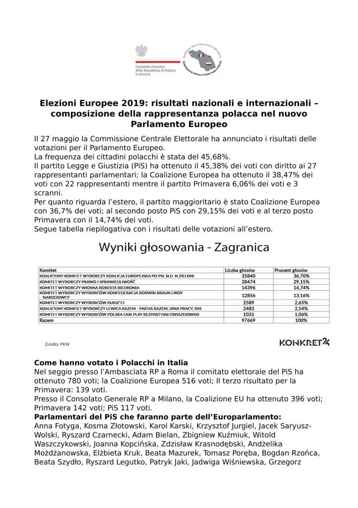 Elezioni-Europee-2019-Risultati-1-723x1024